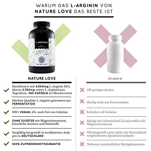 L-Arginin Kapseln - 365 Stück. Hochdosiert mit 4500 mg L-Arginin HCL (entspricht 3750 mg reinem L-Arginin) pro Tagesdosis. Aus pflanzlicher Fermentation. Vegan, hergestellt in Deutschland - 2